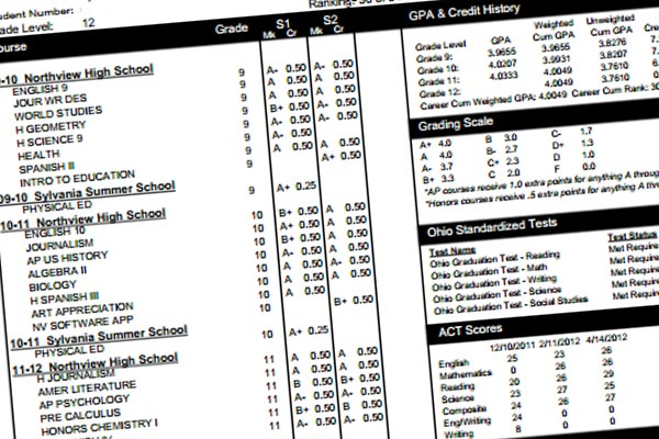 Your Grades Don't Define You...but They Do Matter