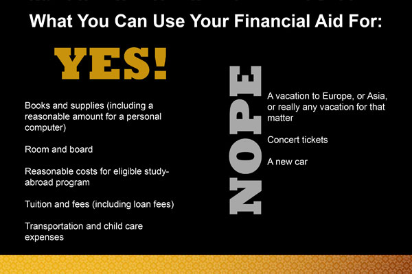 What can you use financial aid money on?
