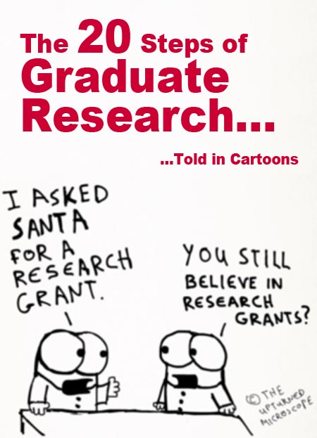 the 20 steps of graduate research told in cartoons collegexpress