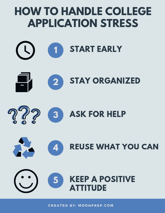 Handling application stress infographic