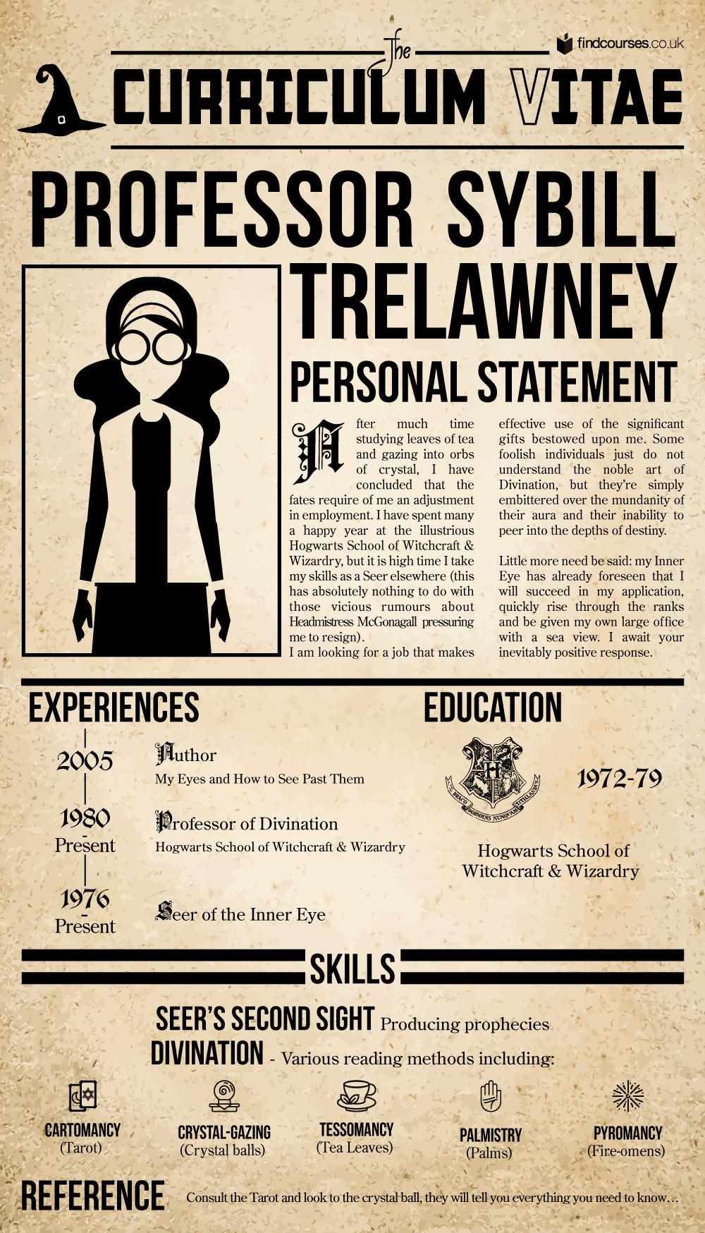 Professor Trelawney CV