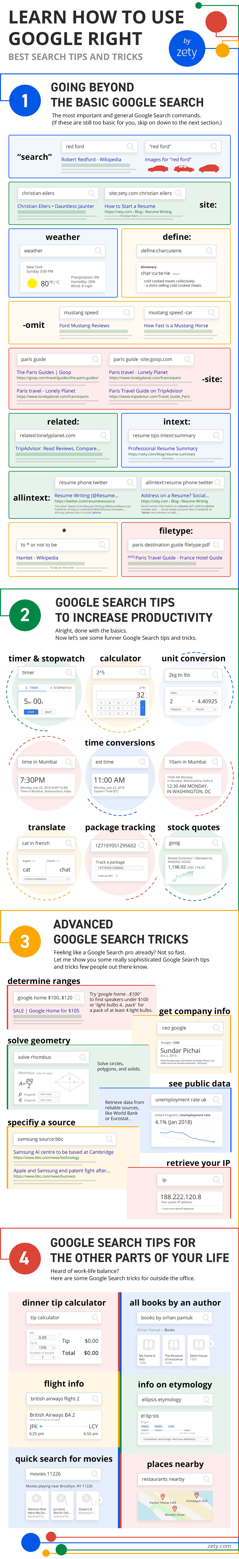 Google Search Best Practices Infographic