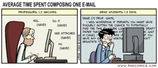Grad research feedback