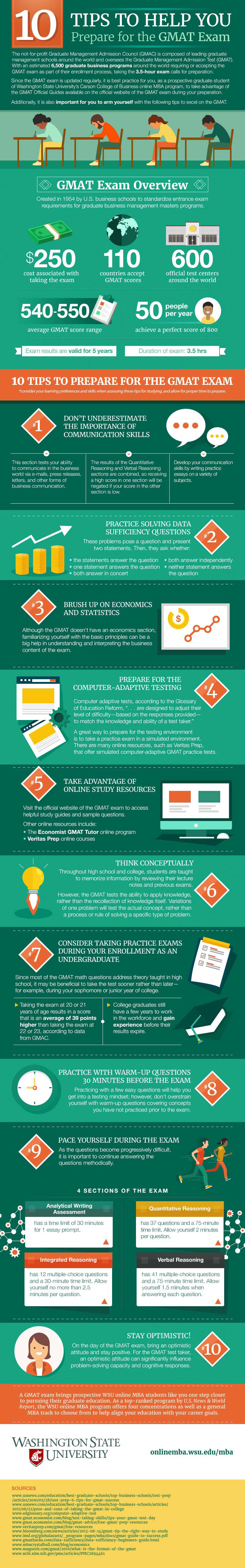 10 Tips to Help You Prepare for the GMAT infographic