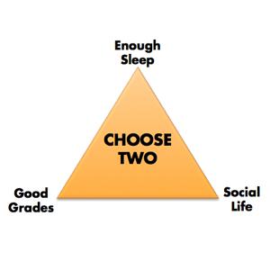 Sleep, study, or socialize?